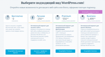 Тарифные планы WordPress.com